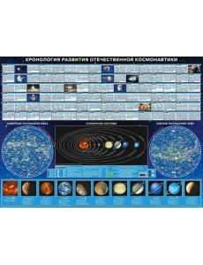 Хронология развития отечественной космонавтики. Настольное издание